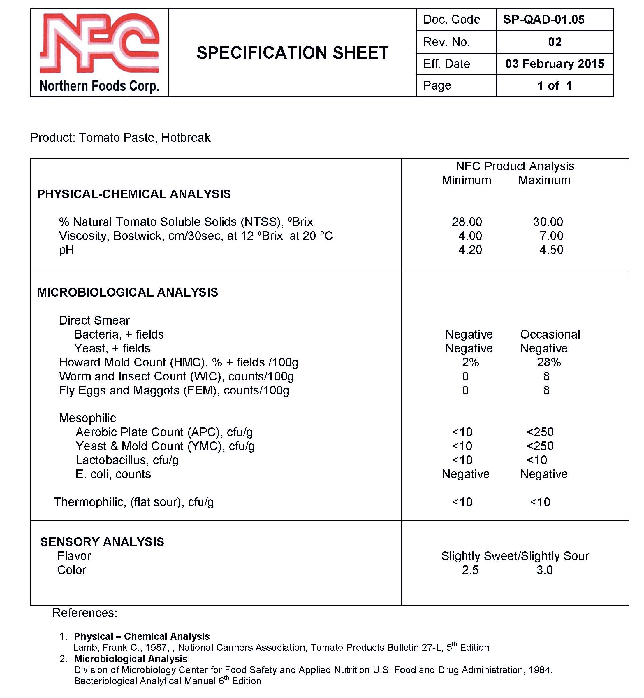 SP-QAD-01 05 Specification Sheet Rev02 03 Feb 2015